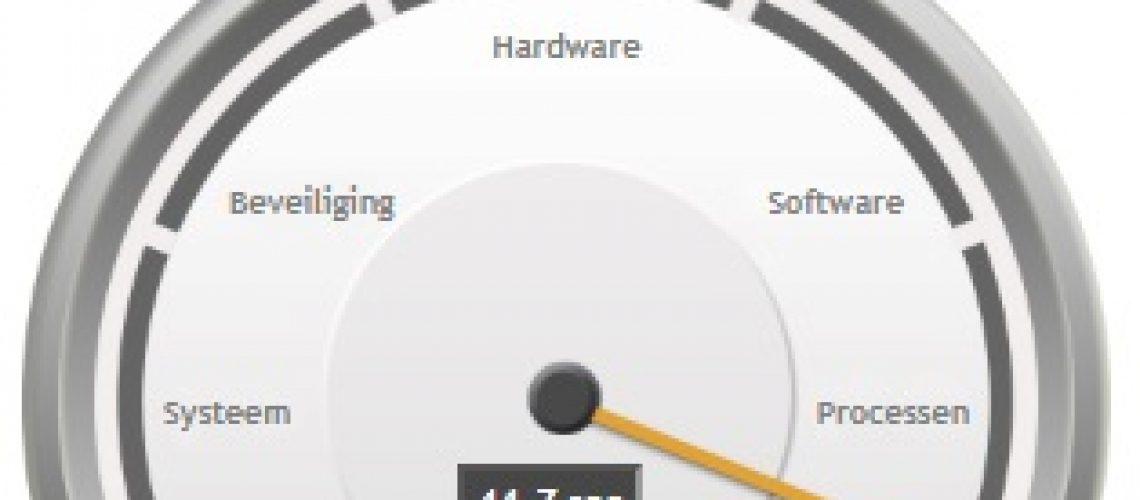Scan Uw Computer